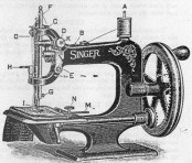 174x148xsinger_model_30_sewing_machine_sewalot_alex_askaroff-174x148.jpeg.pagespeed.ic.KzaDkX-6H3