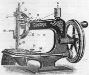 174x148xsinger_model_30_sewing_machine_sewalot_alex_askaroff-174x148.jpeg.pagespeed.ic.KzaDkX-6H3